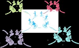 Управление изменениями и Инновационная структура управления